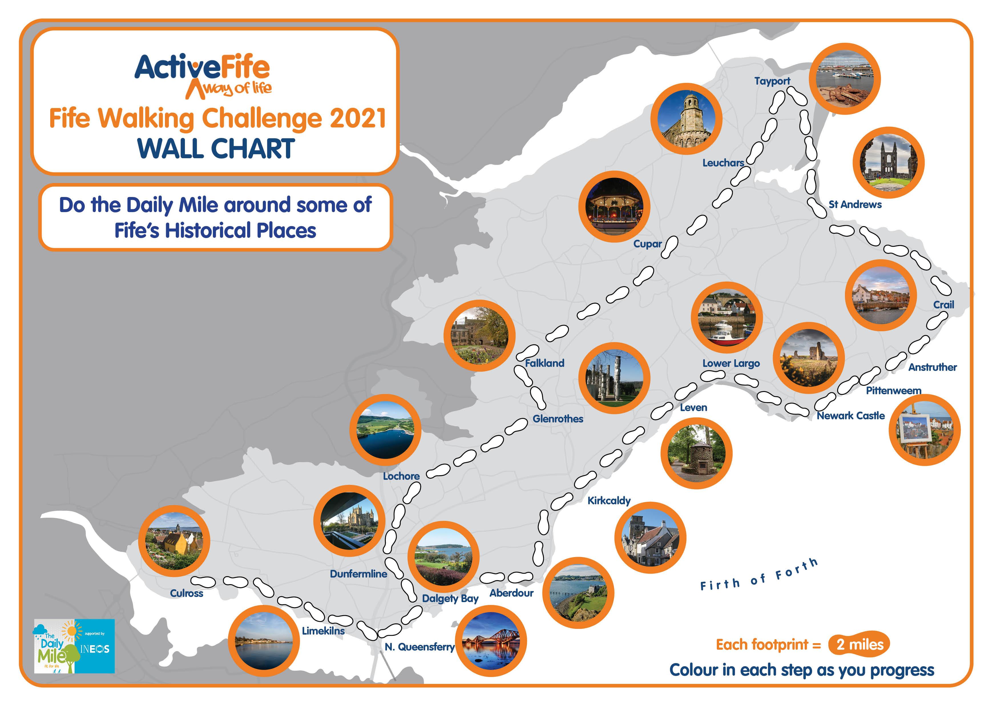 Fife walking challenge map