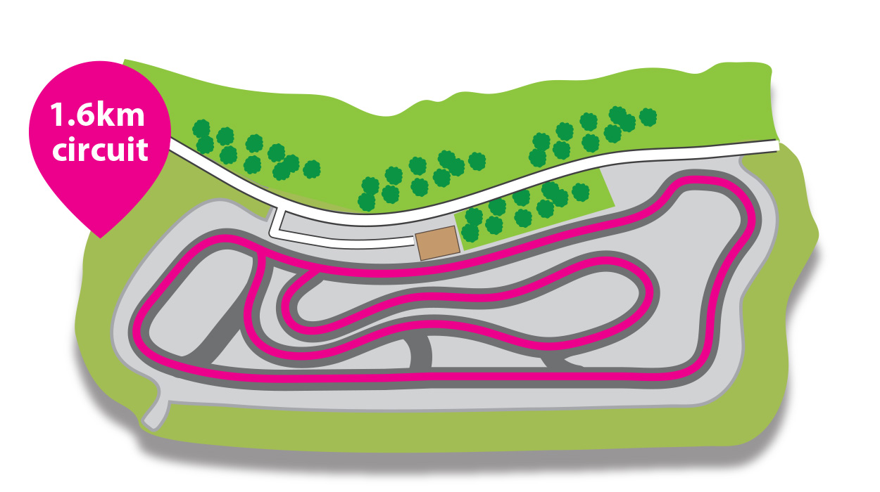 1.6km circuit