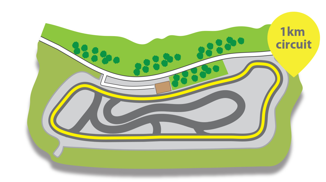 1km circuit