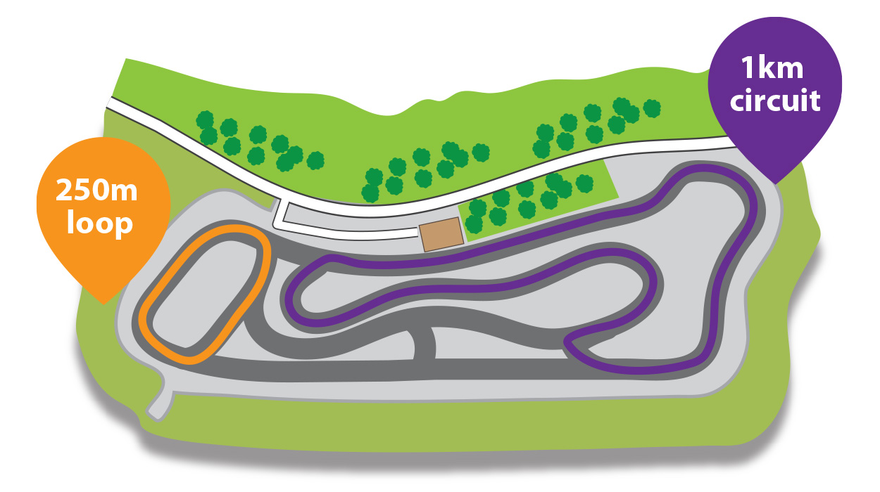 1km and 250m circuits